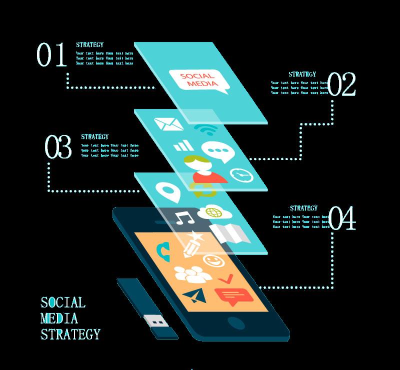 videm-social-media-marketing